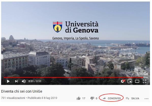 Condividi video Youtube